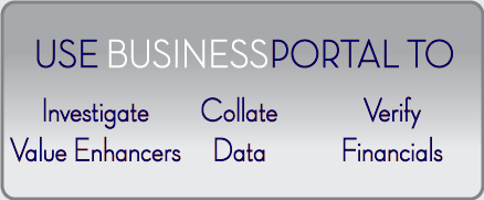 Use BusinessPortal-CH to prepare businesses for sale